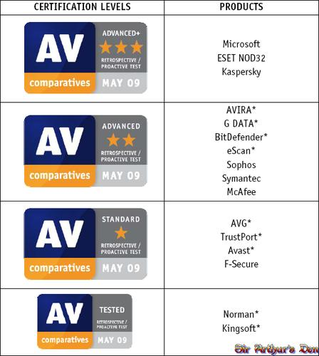 hawk i cloud computing benchmark What is the best cpu for mobile and cloud computing, arm here at leverhawk are mobile and cloud computing some performance when i'm.