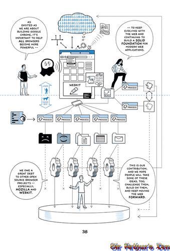 Comic di Google Chrome, ultima pagina