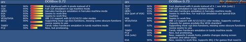 DOSBox status - GFX