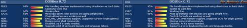 DOSBox status - DOS